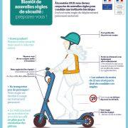 Trottinette, hoverboard, gyropode, les nouvelles règles de sécurité